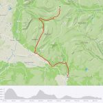 Garsdale - Settle cycle route